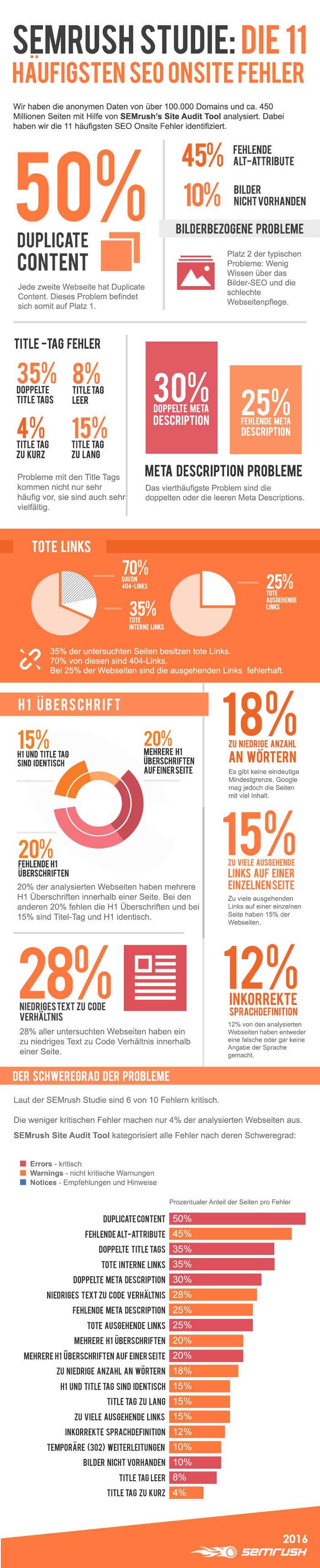 infografik-die-11-haeufigst