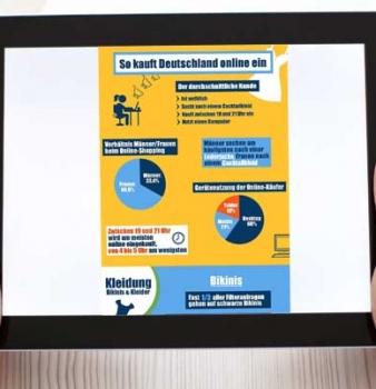 Infografik: So kauft Deutschland ein